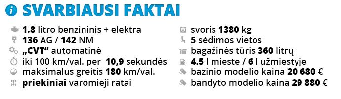 Faktų_lentelė