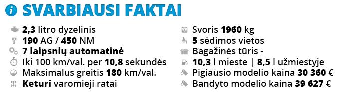 Renault Alaskan faktų lentelė