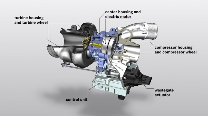 Innovative High Performance drive components made by Mercedes-AMG, electrified turbo charger