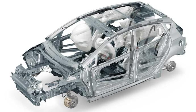 Automobilio struktūra