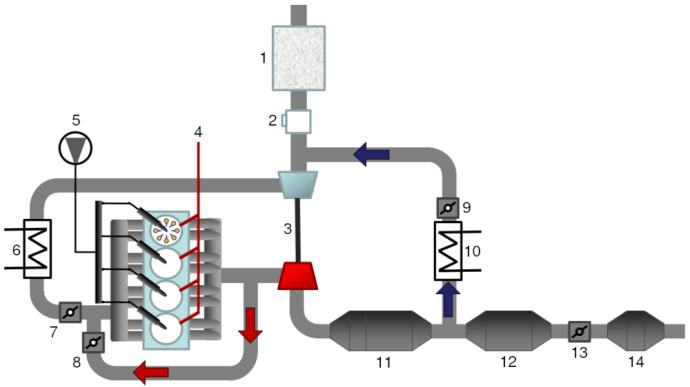 Hibridinė sistemos veikimo schema